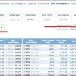 1 WMZ – это сколько рублей в системе Webmoney Чему равен 1 WMZ в вебмани