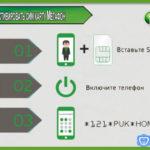 Как активировать СИМ-карту Мегафон – Подробная инструкция